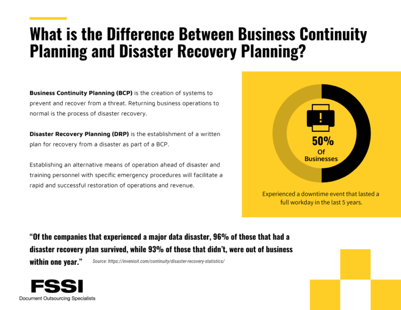 Continuity Planning and disaster Recovery