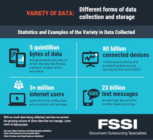 big data variety